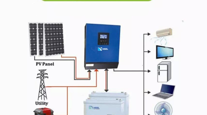 Solar Pv Systems Backup Power Ups Systems: Solar System Price In Pakistan